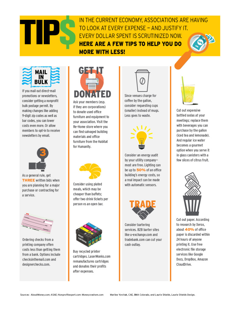 Infographic: TIPS on how to save money